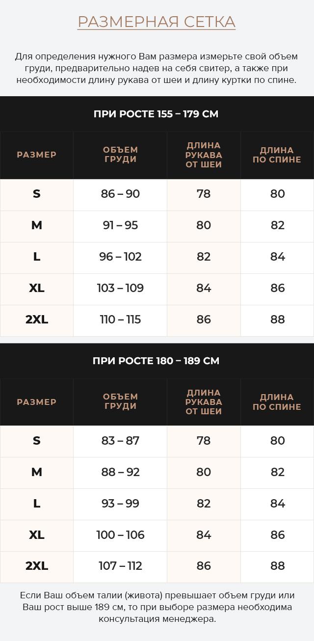Таблица размеров Мужская куртка зимняя фирменная чёрная модель 25380