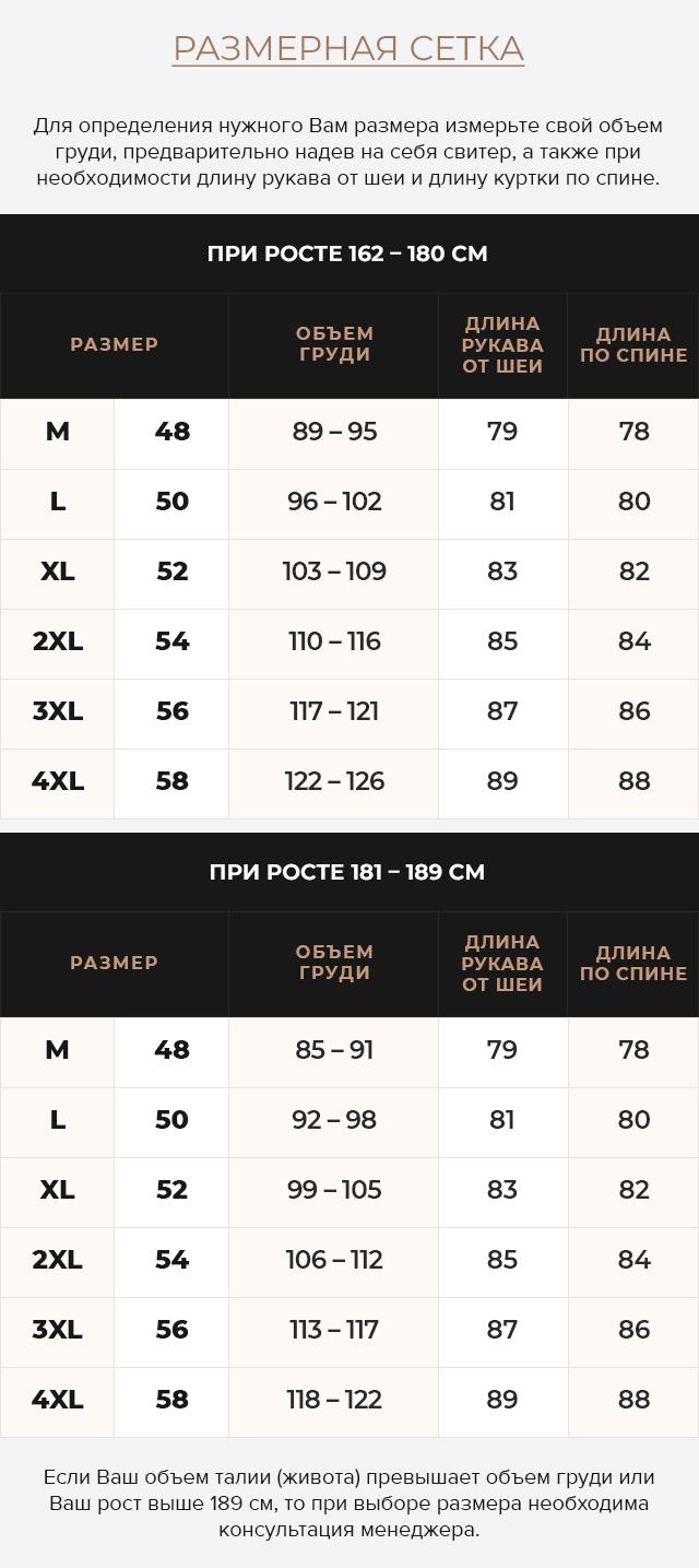 Таблица размеров Красная зимняя куртка стандартной длины мужская модель 12481