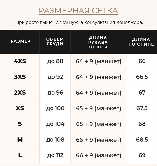 Таблица размеров Капучиновая куртка женская зимняя модель 41975
