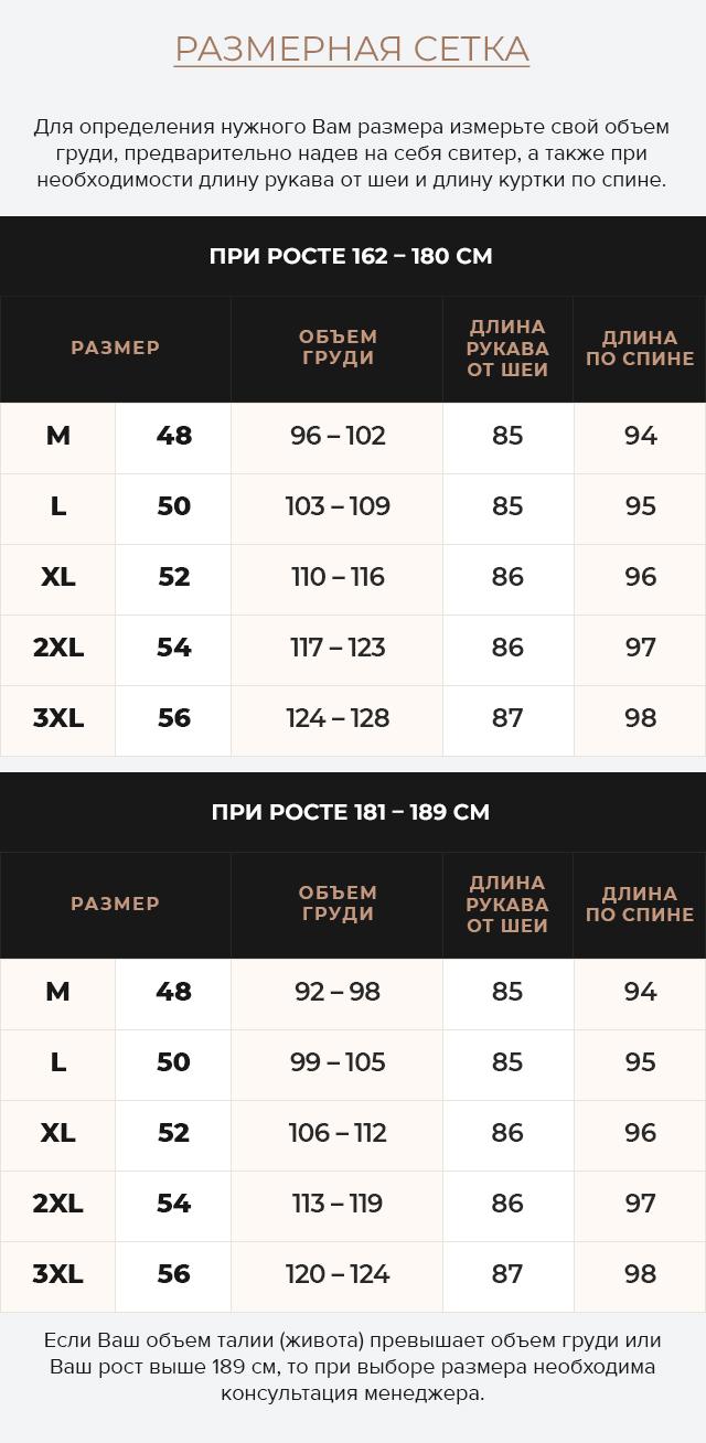 Таблица размеров Куртка – воздуховик цвета графита мужской зимний модель 38012
