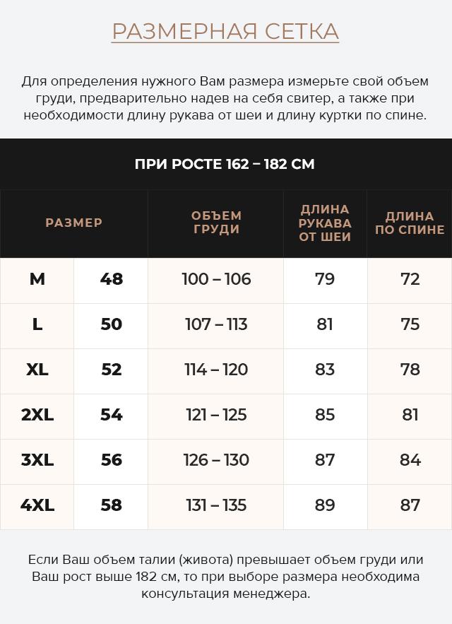Таблица размеров Парка премиум-класса чёрная модель 17197