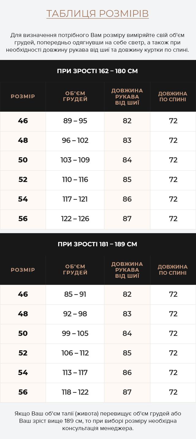 Таблиця розмірів Зимова куртка чоловіча зручна колір синій-чорний модель 25490