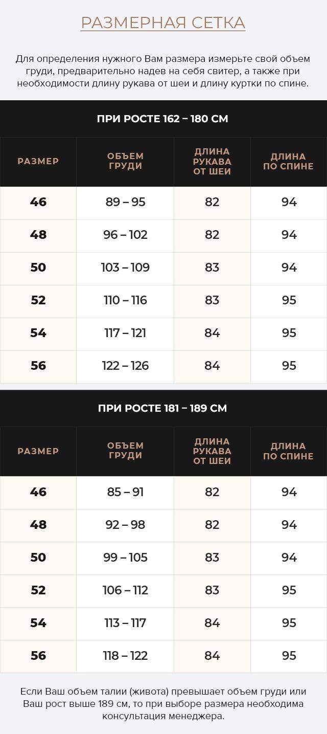 Таблица размеров Парка коричневая мужская удлиненная зимняя модель 90520