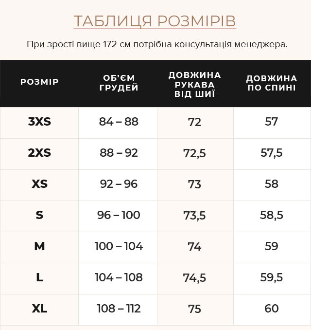 Таблиця розмірів Брендова куртка жіноча нефритова модель 62574