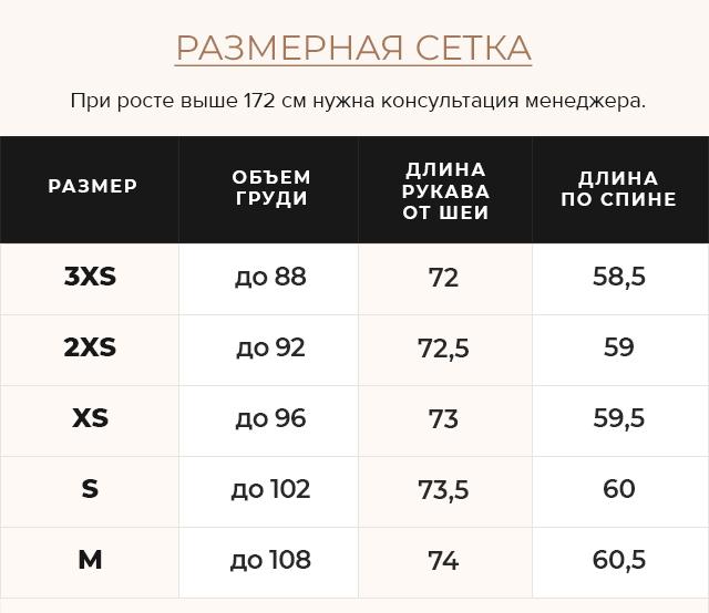 Таблица размеров Практичная женская куртка сапфировая модель 64150