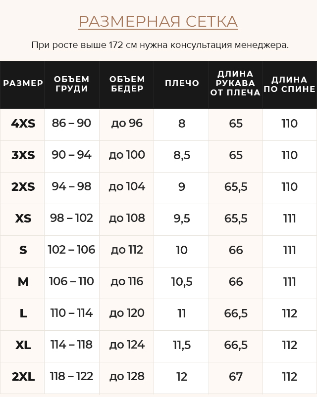 Таблица размеров Синяя куртка женская длинная модель 41565