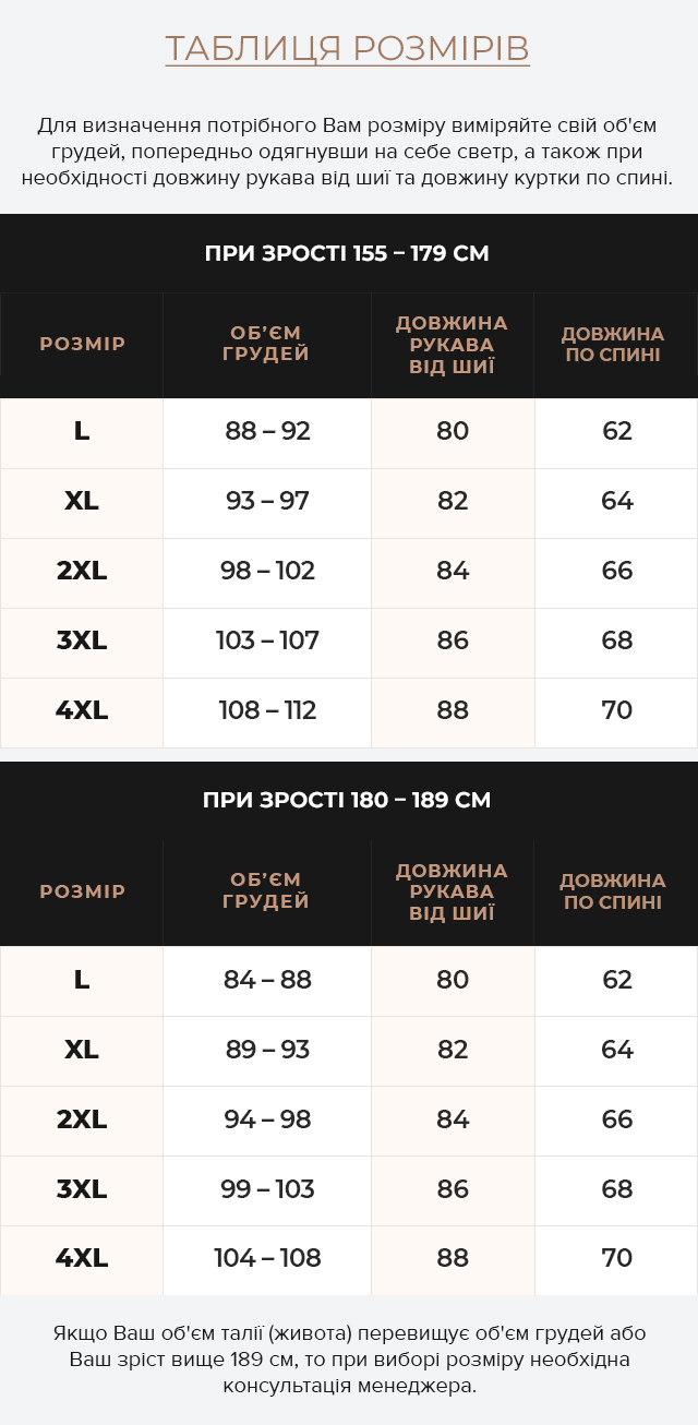 Таблиця розмірів Куртка чоловіча осінньо-весняна коротка кольору хакі модель 2612