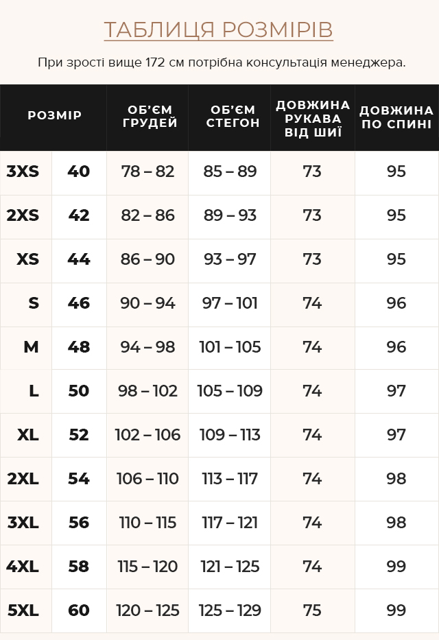 Таблиця розмірів Жіноча куртка модна рубінового кольору осінньо-весняна модель 31030