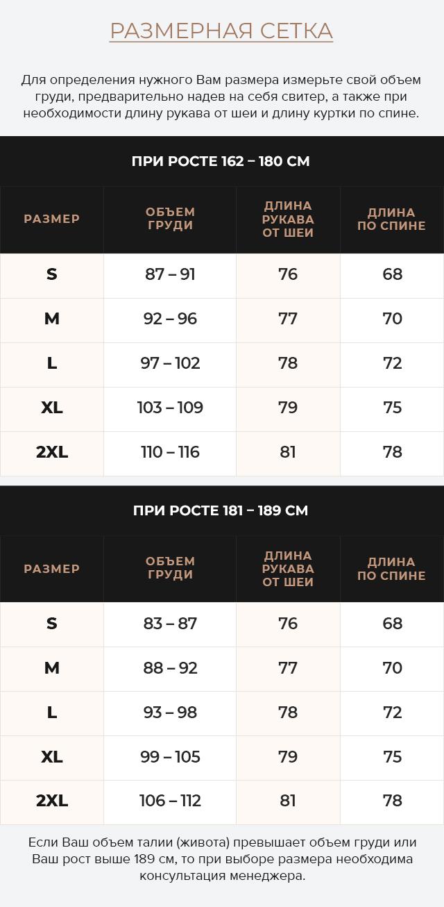 Таблица размеров Куртка цвета кофе зимняя мужская модель 52235