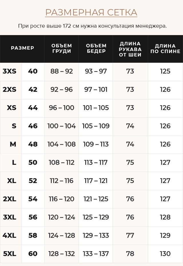 Таблица размеров Женская стильная чёрная куртка на зиму модель 31056