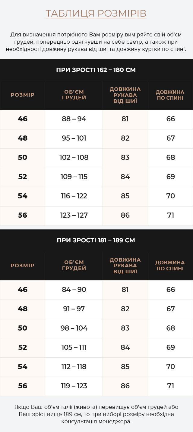 Таблиця розмірів Модна чоловіча зимова куртка колір чорний-жовтий модель 35228
