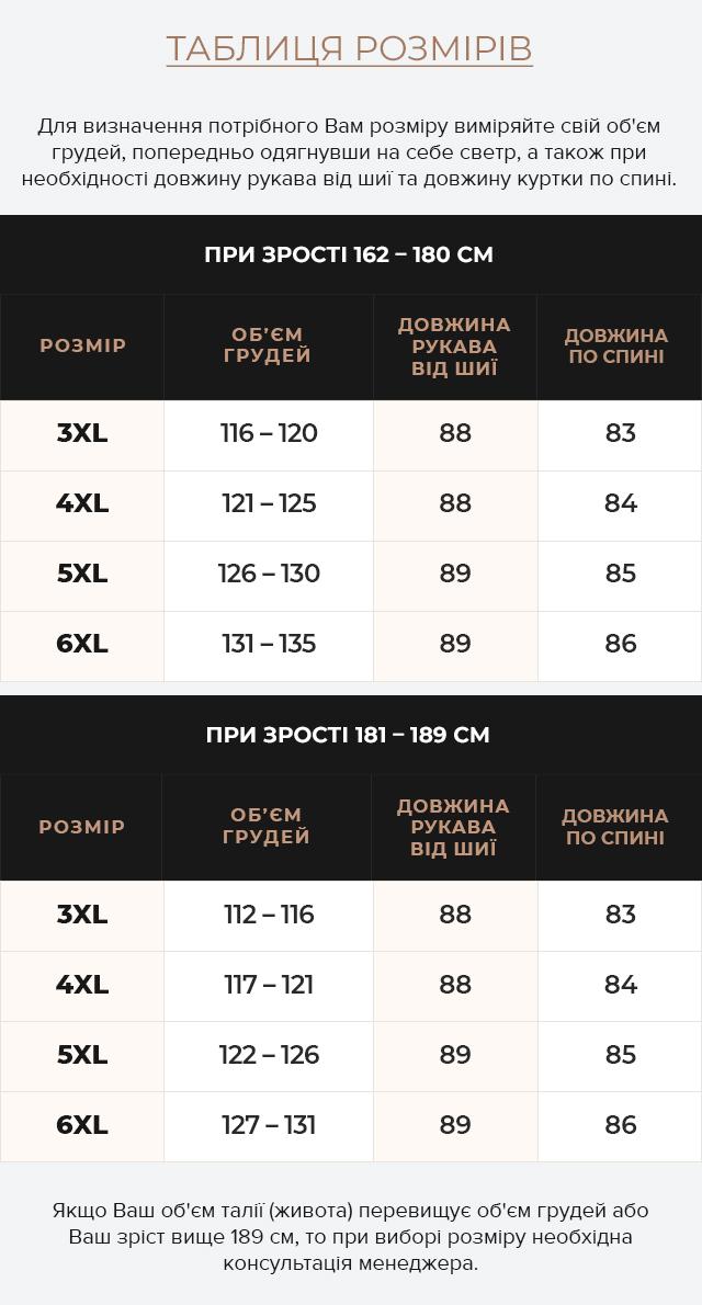 Таблиця розмірів Тепла чоловіча куртка великого розміру чорна зимова модель 23752