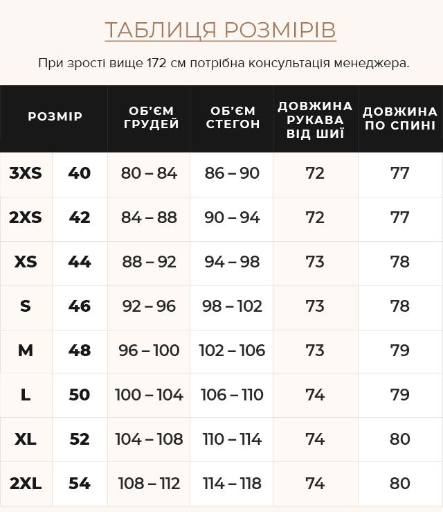 Таблиця розмірів Жіноча зимова капучинова куртка модель 31064