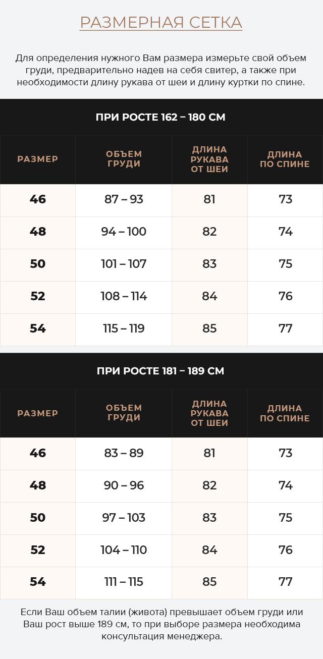 Таблица размеров Зимняя мужская куртка чёрного цвета модель 19121