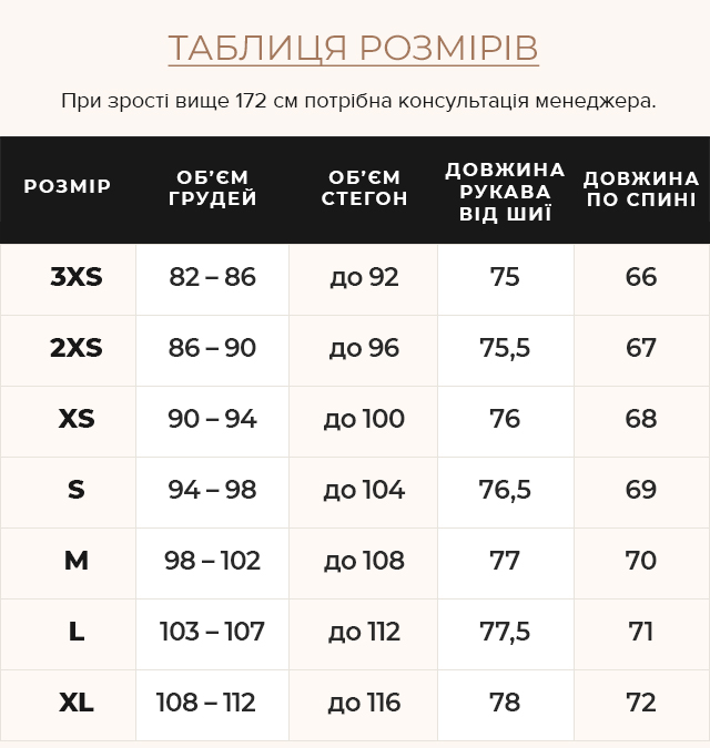 Таблиця розмірів Жіноча куртка на блискавці осінньо-весняна капучинова модель 61030