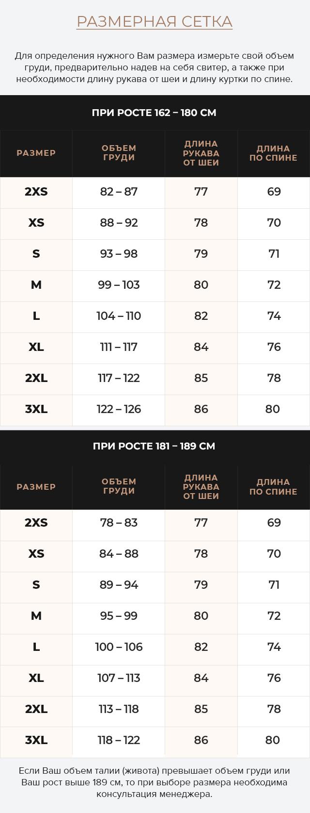 Таблица размеров Темно-синяя куртка для мужчин теплая зимняя модель 6015