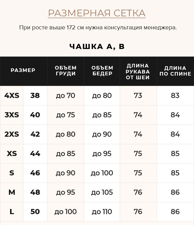 Таблица размеров Аквамариновая куртка зимняя женская модель 48120