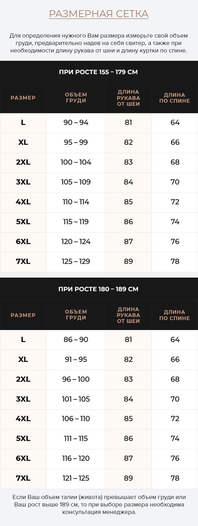 Таблица размеров Куртка цвета хаки осенне-весенняя мужская стандартной длины модель 2193
