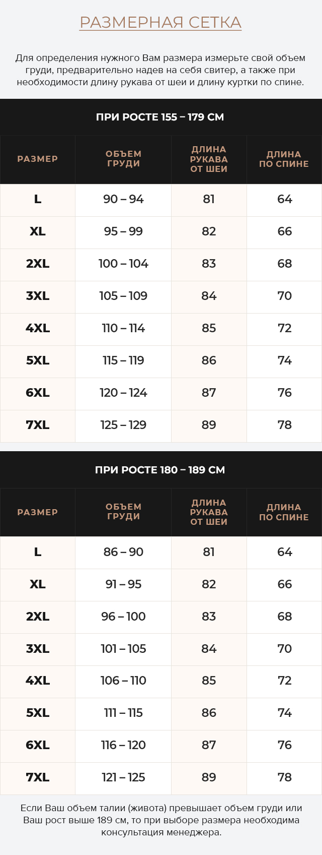 Таблица размеров Модная куртка на мальчика цвет хаки модель 2193