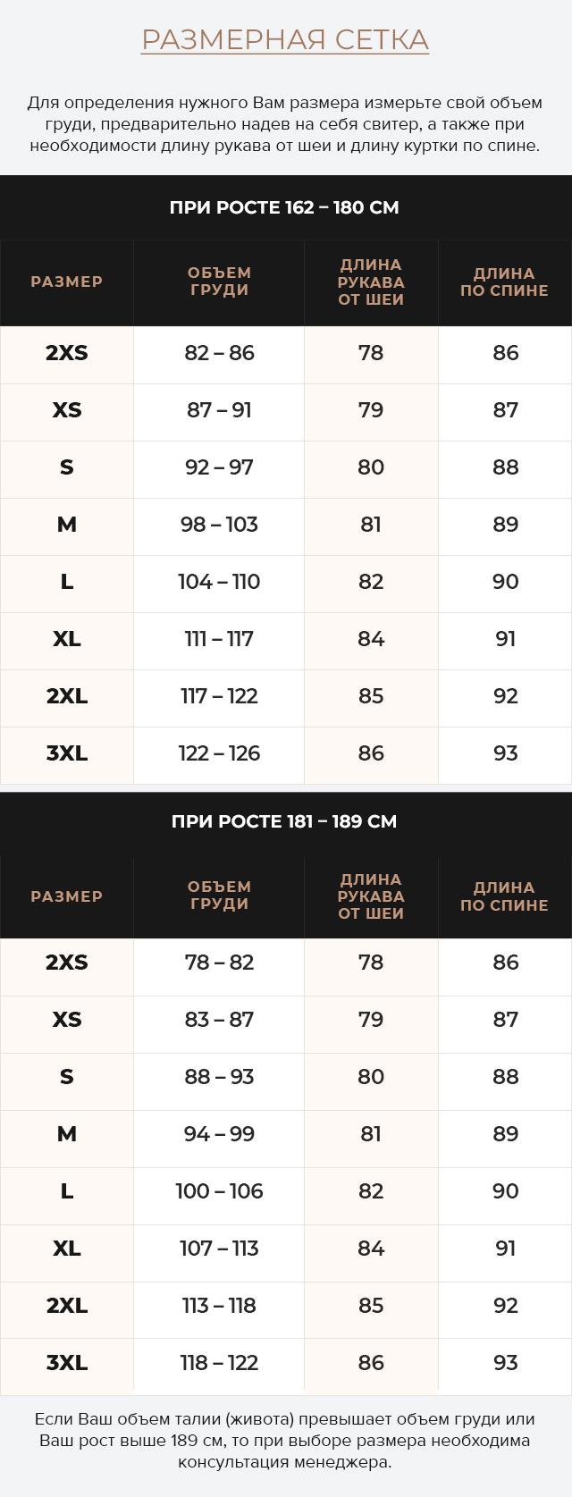 Таблица размеров Зимняя куртка для мужчин черная практичная модель 6006