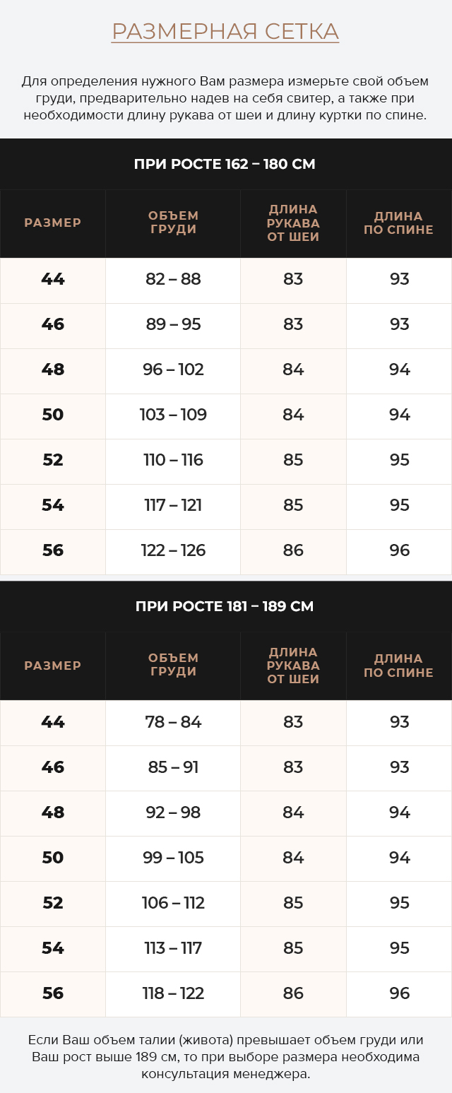 Таблица размеров Тёплая зимняя парка мужская цвет хаки модель 91660