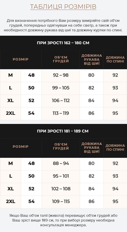 Таблиця розмірів Брендова чоловіча куртка графітова зимова модель 10055