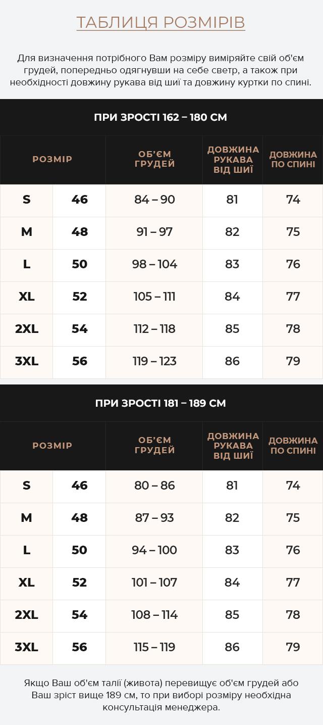 Таблиця розмірів Практична чоловіча куртка зимова темно-синя модель 2609