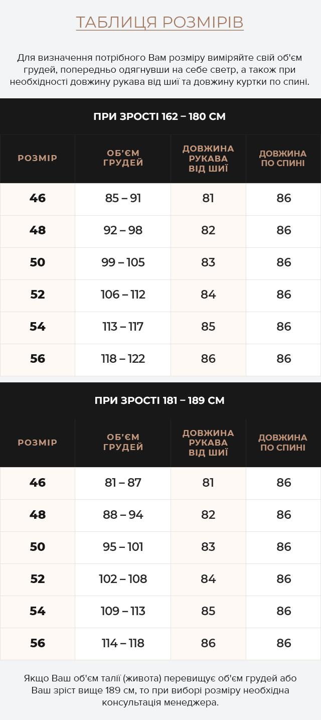 Таблиця розмірів Синя парка чоловіча зимова якісна модель 15231