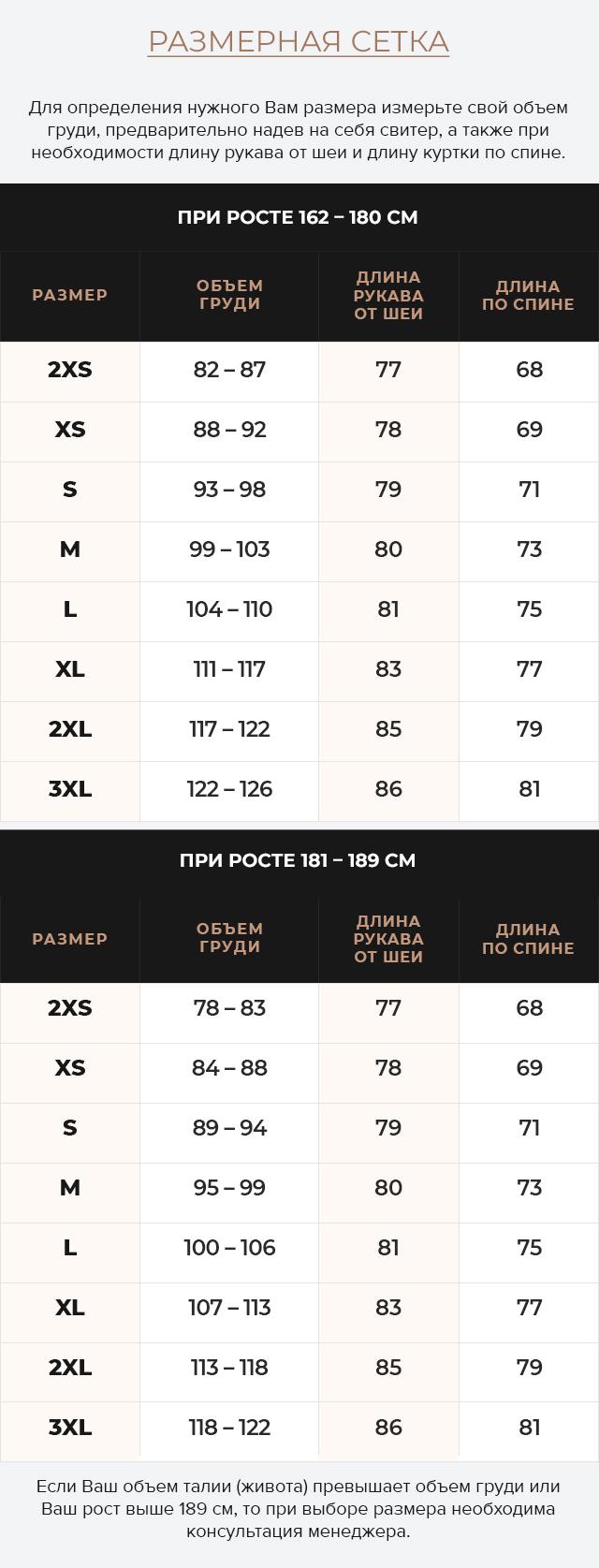 Таблица размеров Зимняя серая мужская куртка модель 6016