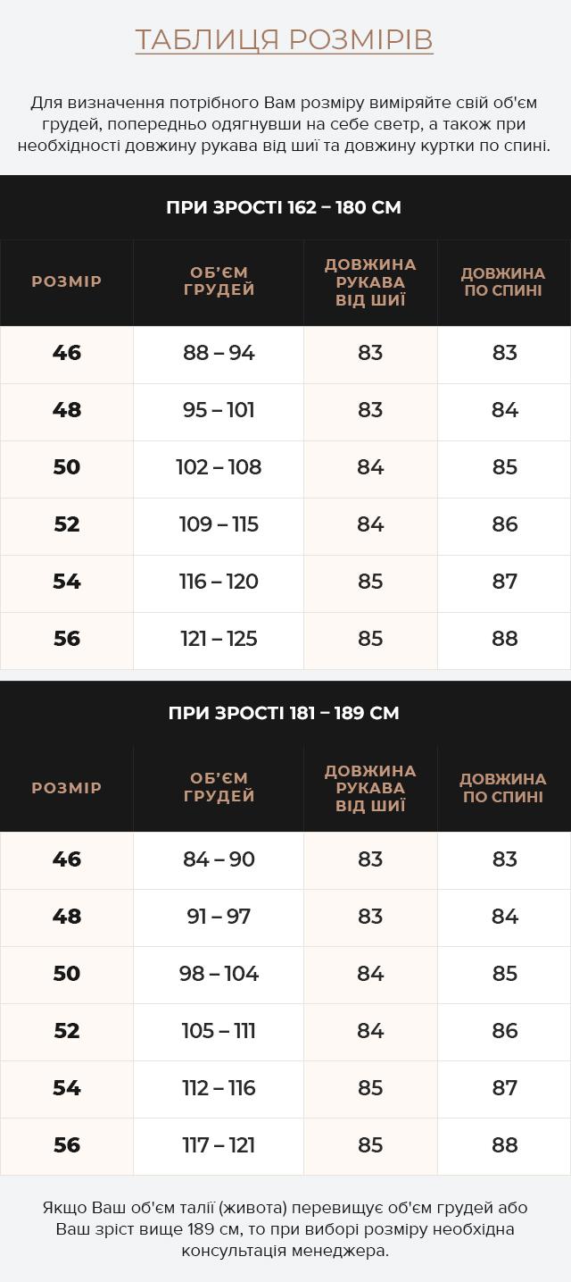 Таблиця розмірів Чорна зимова чоловіча парка високоякісна модель 27830