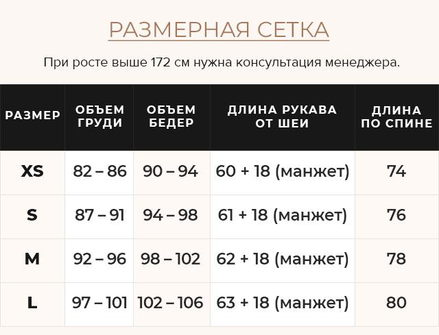Таблица размеров Женская зимняя синяя куртка короткая модель 5219