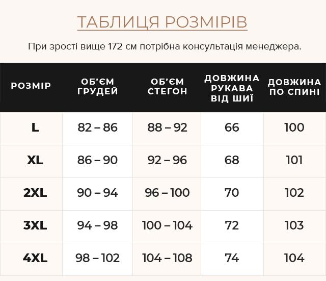Таблиця розмірів Синя куртка жіноча зручна зимова модель 9615