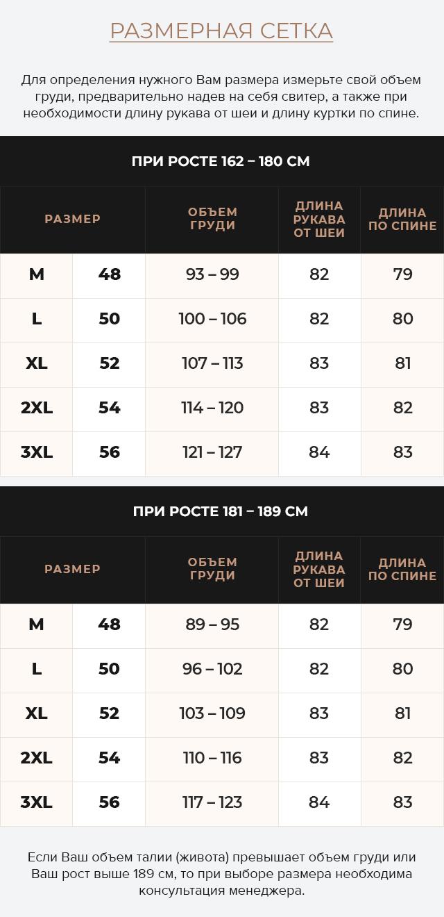 Таблица размеров Практичная зимняя куртка мужская тёмно-синяя модель 3986