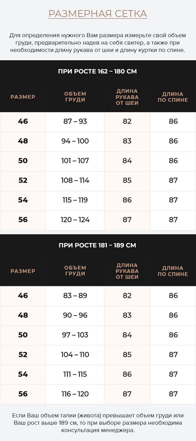 Таблица размеров Парка синяя мужская зимняя стандартной длины модель 43015