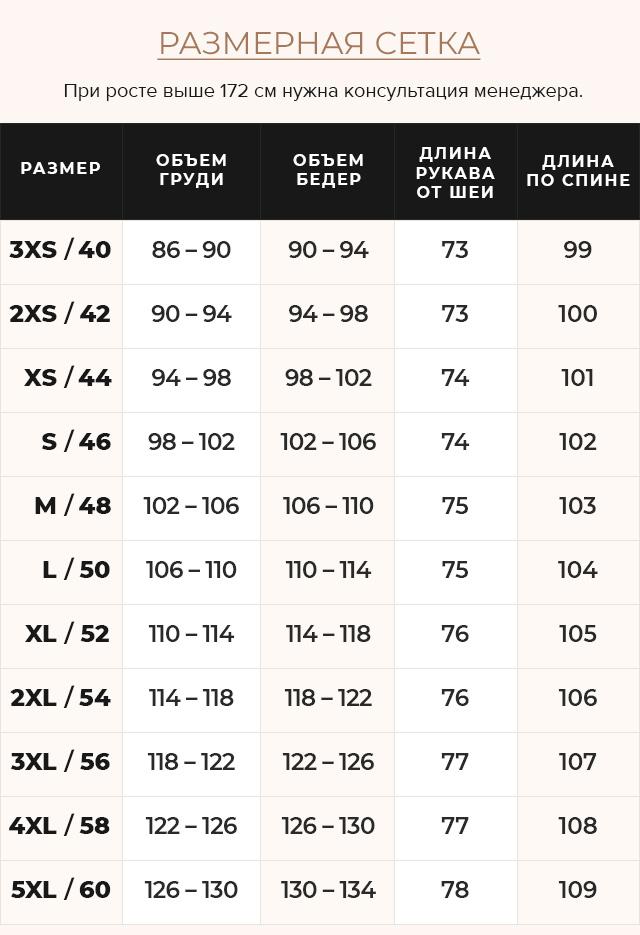 Таблица размеров Женская куртка сапфировая оригинальная модель 31049