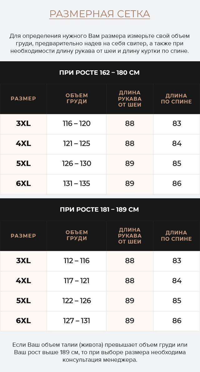 Таблица размеров Мужская куртка большого размера стильная зимняя цвет черный модель 23752
