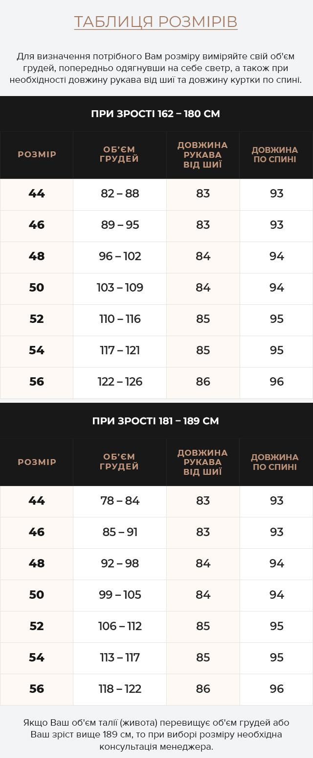 Таблиця розмірів Сучасна чоловіча парка зимова чорно-синя модель 91660