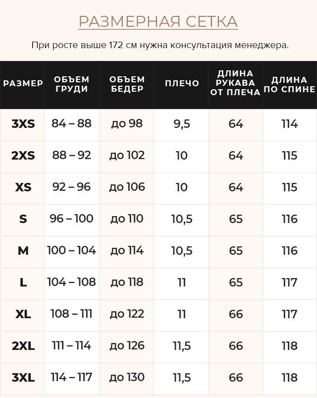 Таблица размеров Изумрудная куртка женская на зиму с прорезными карманами модель 43575