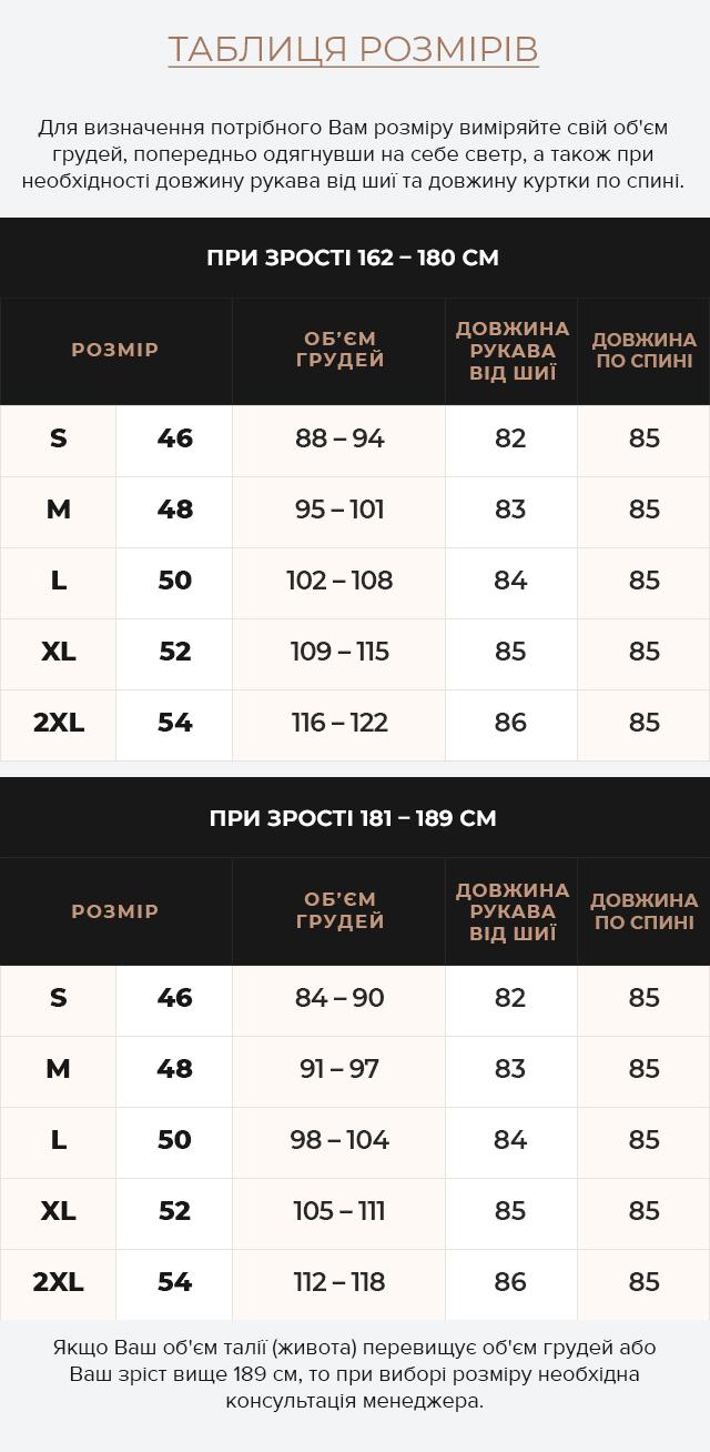 Таблиця розмірів Куртка-парка зимова для чоловіків колір коричневий-темно-синій модель 1533