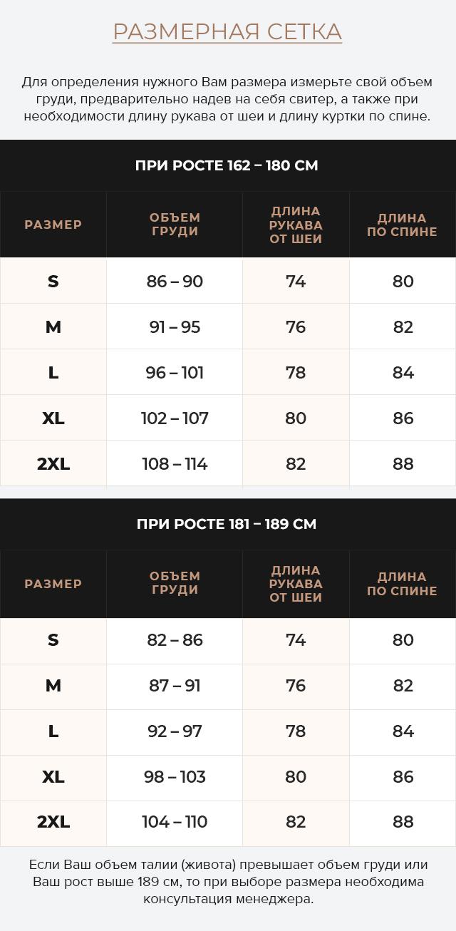 Таблица размеров Куртка на меху черная зимняя мужская модель 70911