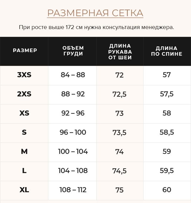 Таблица размеров Фирменная куртка женская на весну нефритовая модель 62574