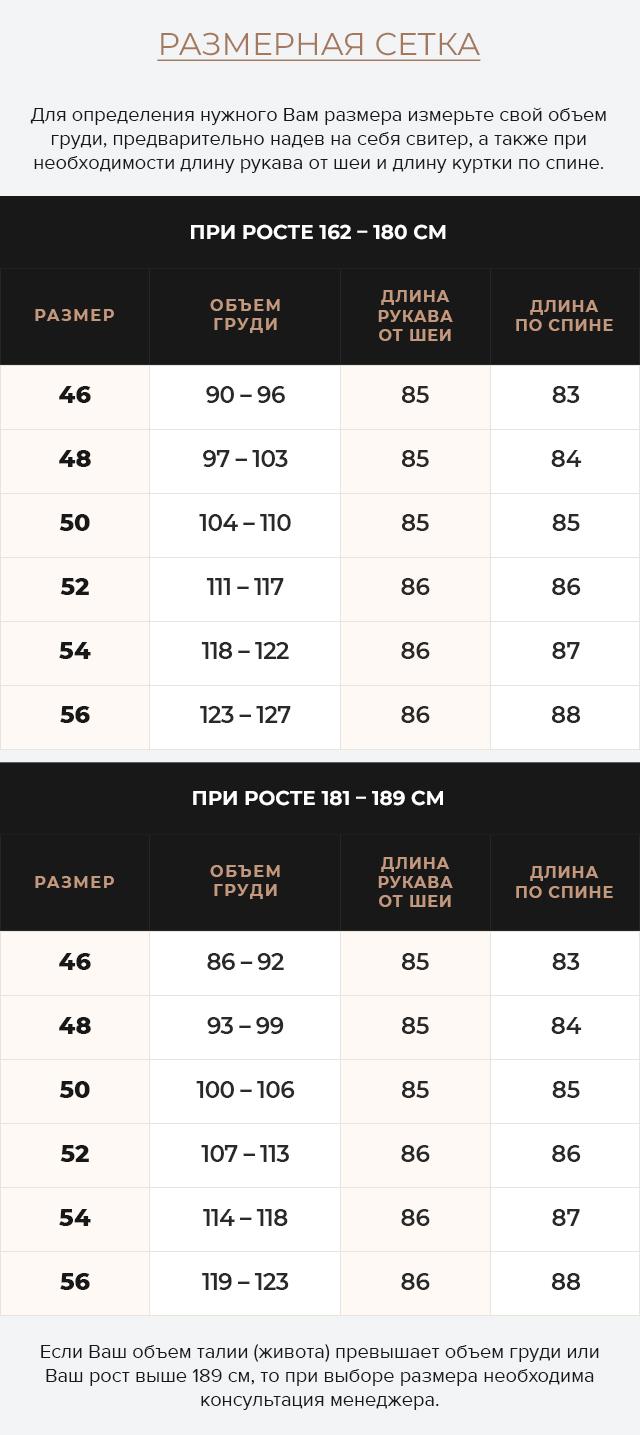 Таблица размеров Мужская парка черная зимняя с кулиской модель 48560