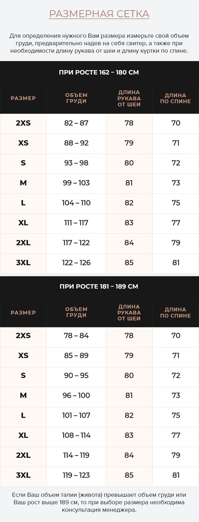 Таблица размеров Эффектная куртка на мальчика чёрная модель 6009