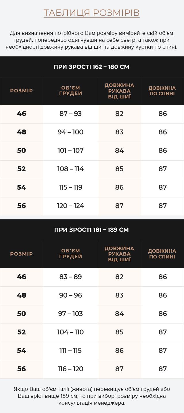 Таблиця розмірів Зимова чоловіча парка зручна коричнева модель 14015