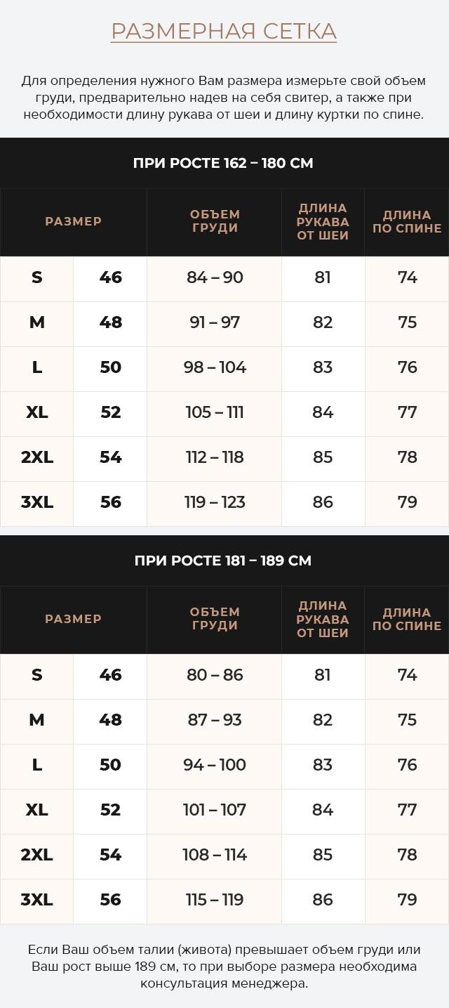 Таблица размеров Мужская куртка зимняя классического кроя графитовая модель 2609