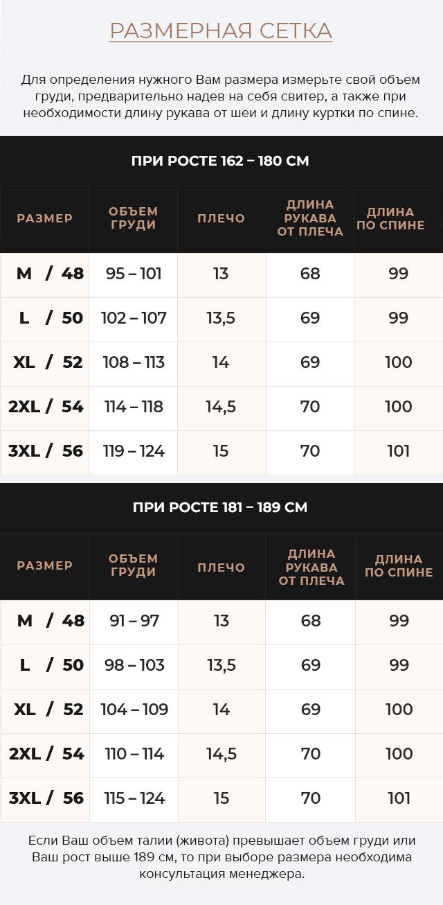 Таблица размеров Парка – воздуховик графитовый мужской зимний модель 30444