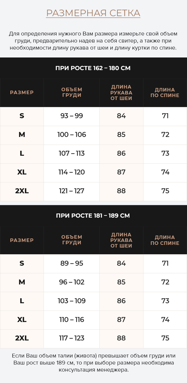 Таблица размеров Тёплая чёрная куртка для мужчины модель 31610