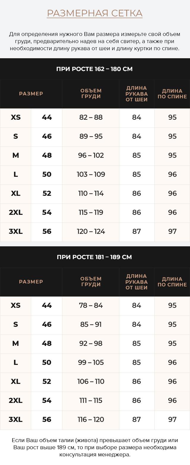 Таблица размеров Куртка – воздуховик зимний мужской синего цвета модель 45062
