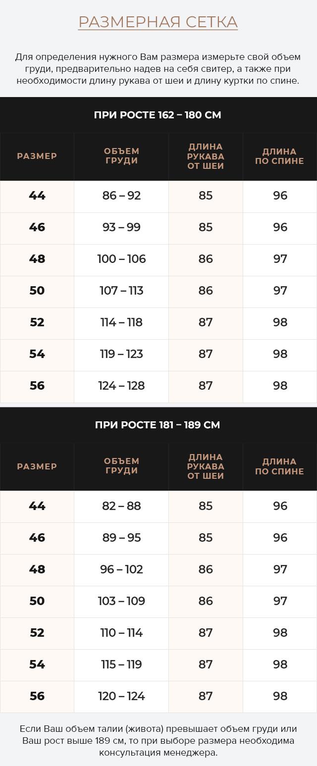 Таблица размеров Парка коричневая мужская зимняя удлинённая модель 23675