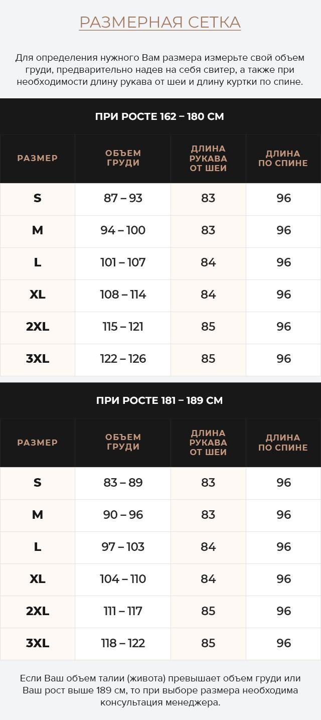 Таблица размеров Мужская коричневая парка зимняя с карманами модель 13620